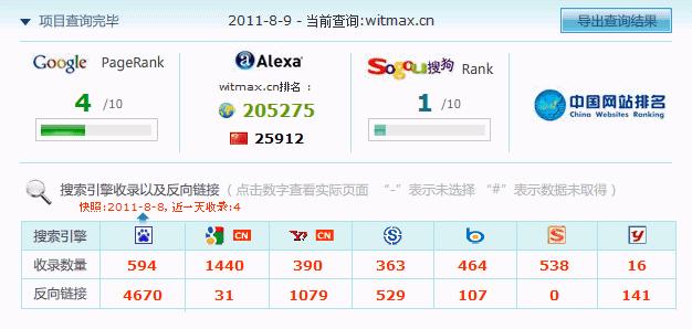 枫芸志搜索引擎分析