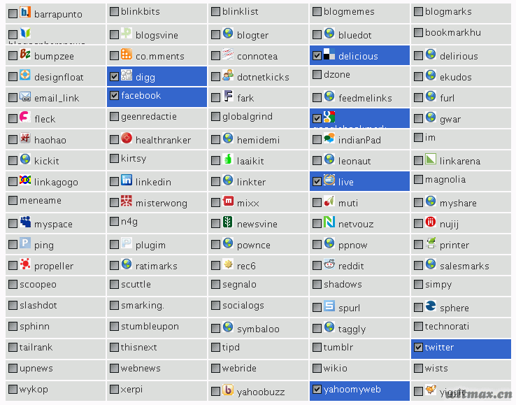 WordPress Toolbar 插件社会化标签功能